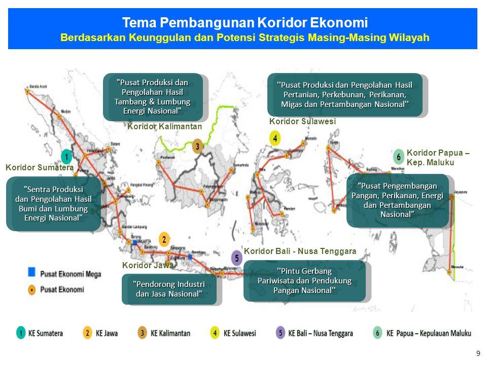 Slide 9 Koridor Sumatera