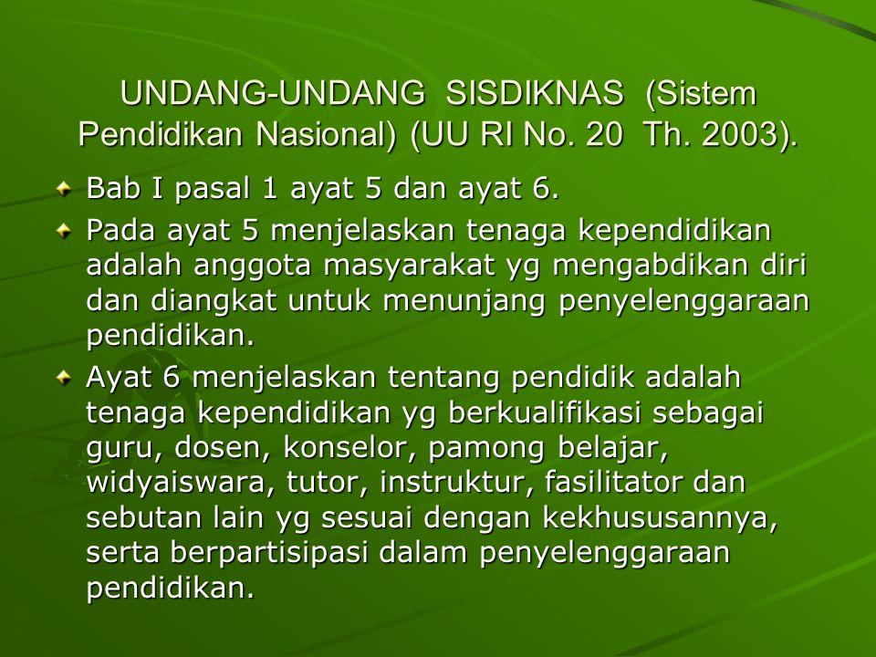 UNDANG-UNDANG SISDIKNAS (Sistem Pendidikan Nasional) (UU RI No.