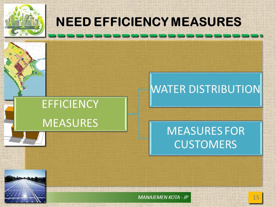 MANAJEMEN KOTA - JP NEED EFFICIENCY MEASURES 15 EFFICIENCY MEASURES WATER DISTRIBUTION MEASURES FOR CUSTOMERS