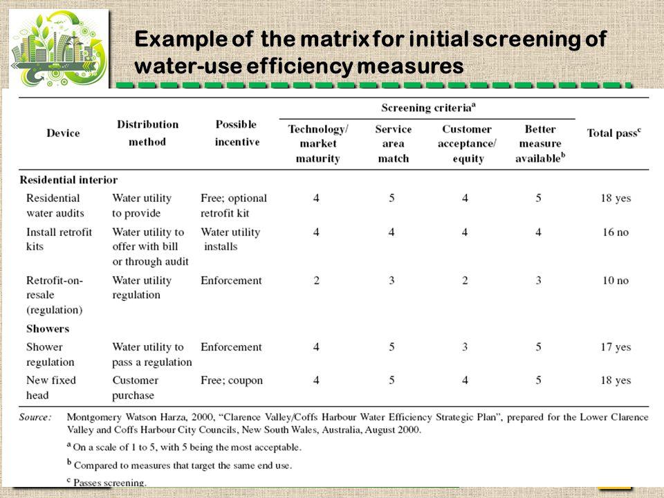 MANAJEMEN KOTA - JP Example of the matrix for initial screening of water-use efficiency measures 19