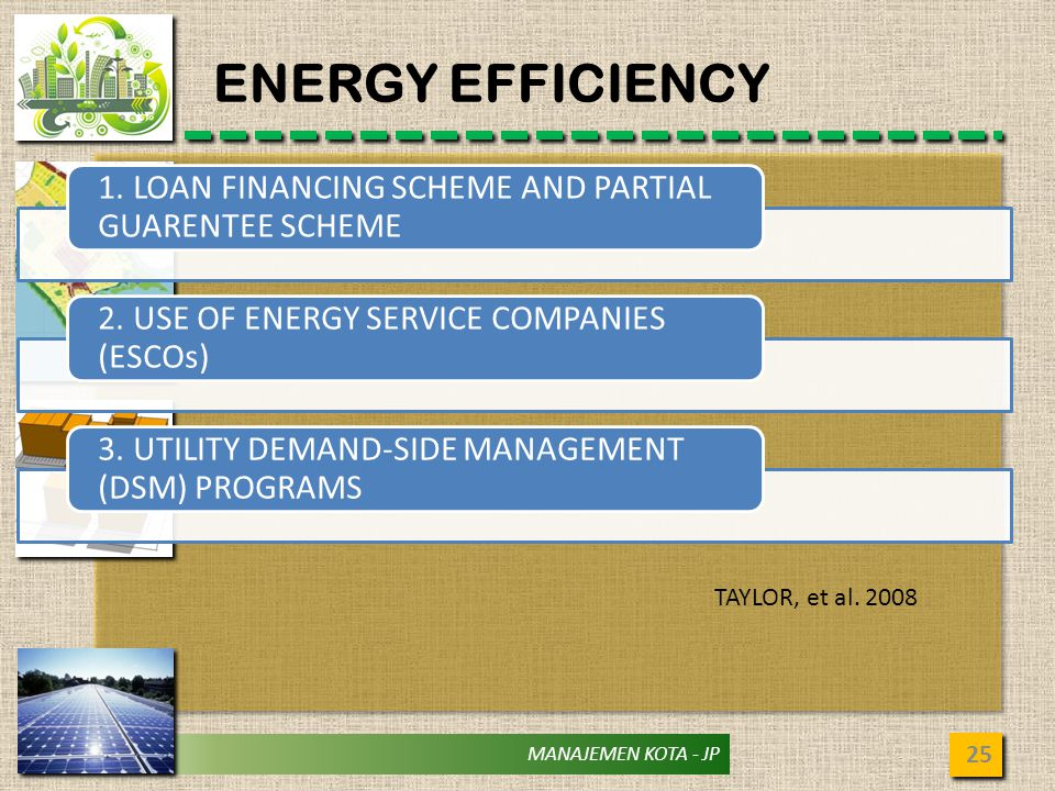 MANAJEMEN KOTA - JP ENERGY EFFICIENCY 25 1. LOAN FINANCING SCHEME AND PARTIAL GUARENTEE SCHEME 2.
