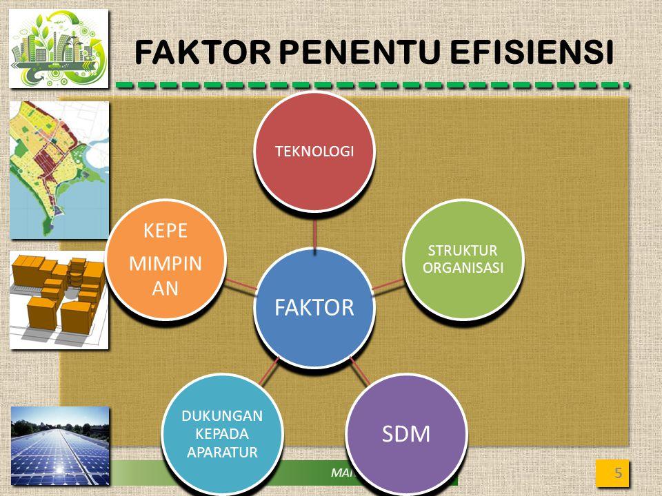 MANAJEMEN KOTA - JP KONSEP EFISIENSI DAN EFEKTIVITAS ANGGARAN 6 INPUT OUTPUT OUTCOME ALLOCATIVE EFFICIENCY TECHNICAL EFFICIENCY EFFECTIVENESS ENVIRONMENTAL FACTORS e.g.