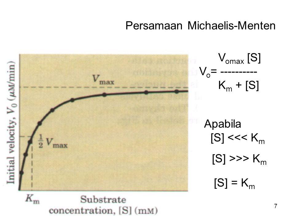 7 Persamaan Michaelis-Menten V omax [S] V o = ---------- K m + [S] Apabila [S] <<< K m [S] >>> K m [S] = K m