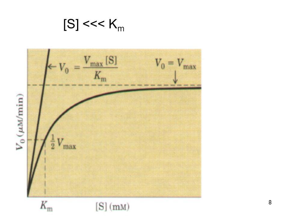 8 [S] <<< K m