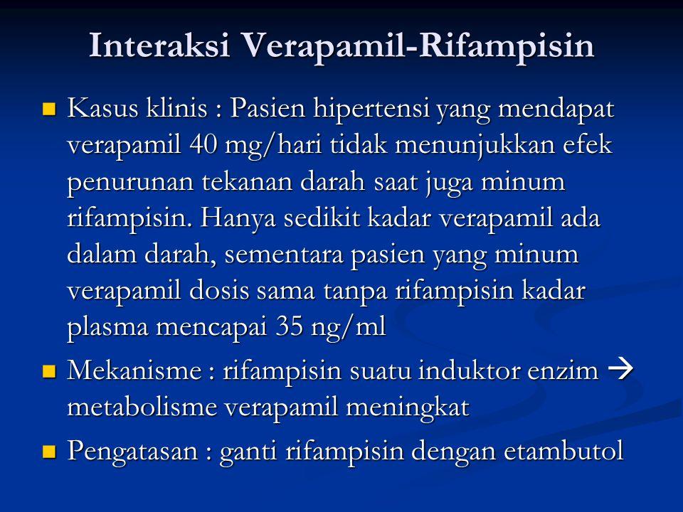 Interaksi Verapamil-Rifampisin Kasus klinis : Pasien hipertensi yang mendapat verapamil 40 mg/hari tidak menunjukkan efek penurunan tekanan darah saat juga minum rifampisin.