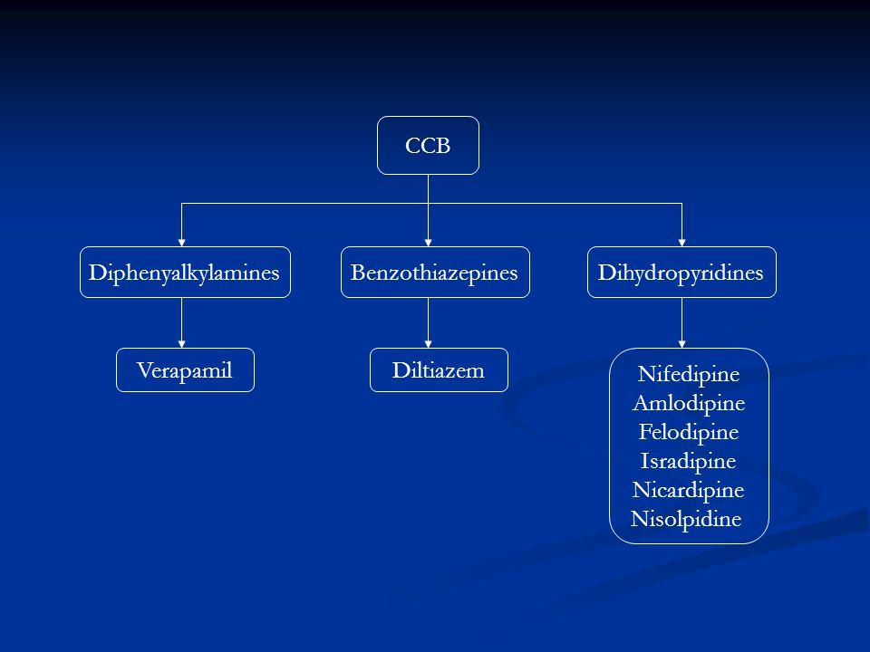 CCB DiphenyalkylaminesBenzothiazepinesDihydropyridines VerapamilDiltiazem Nifedipine Amlodipine Felodipine Isradipine Nicardipine Nisolpidine
