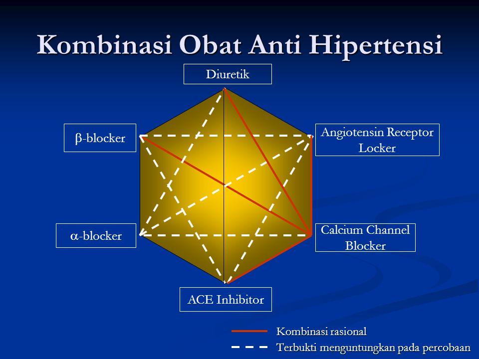 Kombinasi Obat Anti Hipertensi Kombinasi rasional Terbukti menguntungkan pada percobaan Diuretik  -blocker Angiotensin Receptor Locker  -blocker ACE