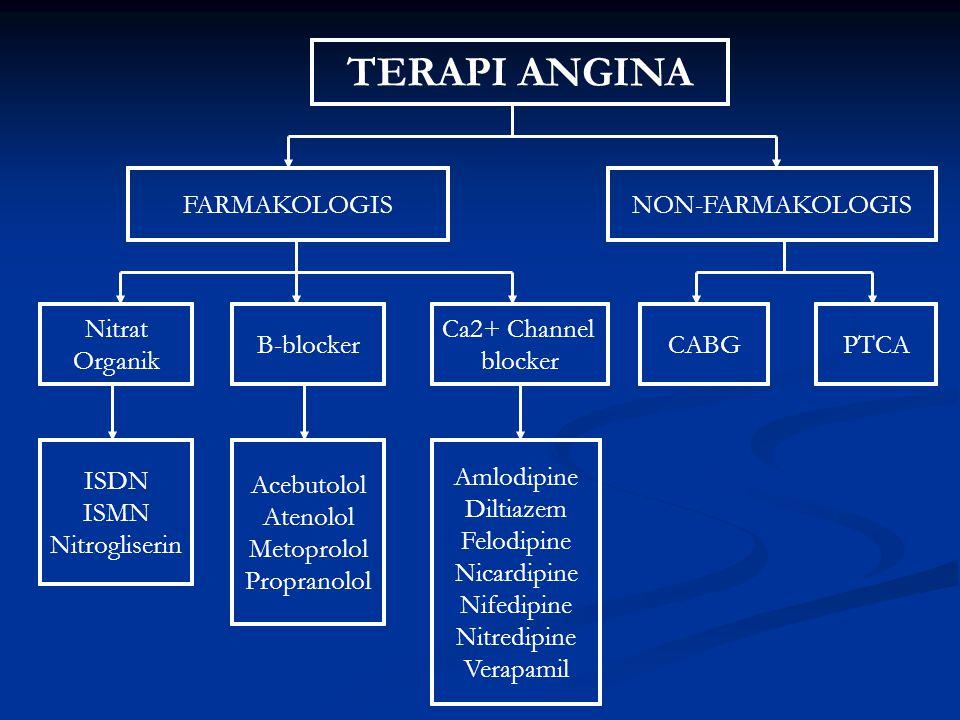 TERAPI ANGINA FARMAKOLOGISNON-FARMAKOLOGIS Nitrat Organik B-blocker Ca2+ Channel blocker CABGPTCA ISDN ISMN Nitrogliserin Acebutolol Atenolol Metoprol