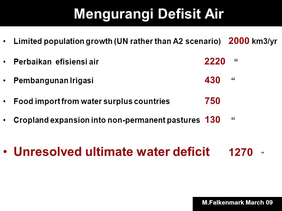 "Mengurangi Defisit Air Limited population growth (UN rather than A2 scenario) 2000 km3/yr Perbaikan efisiensi air 2220 "" Pembangunan Irigasi 430 "" Foo"