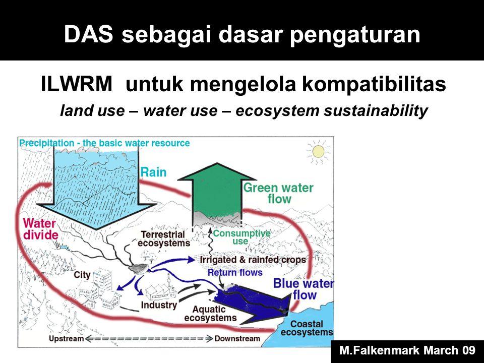 DAS sebagai dasar pengaturan ILWRM untuk mengelola kompatibilitas land use – water use – ecosystem sustainability M.Falkenmark March 09