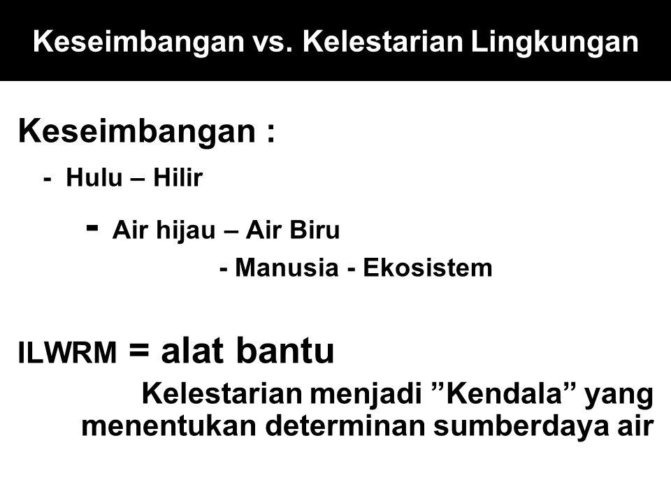 Keseimbangan vs.
