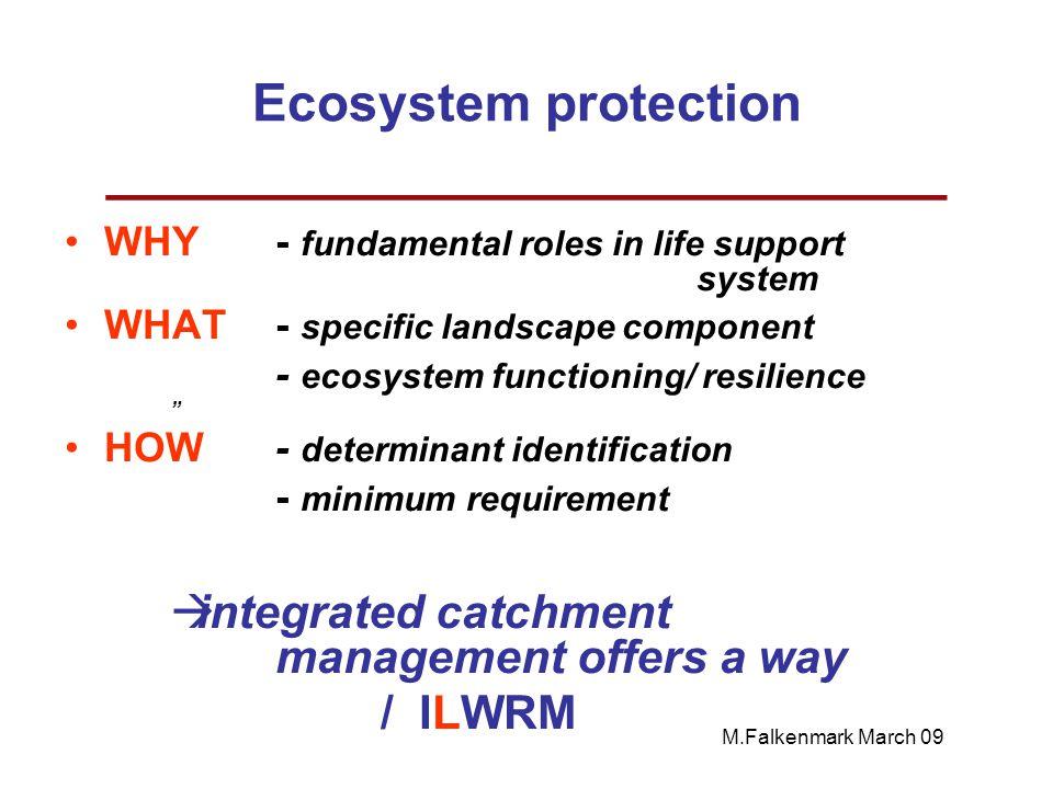 MASYARAKAT & AIR Kebutuhan Individu Kebutuhan Sosial Kebutuhan Ekologis