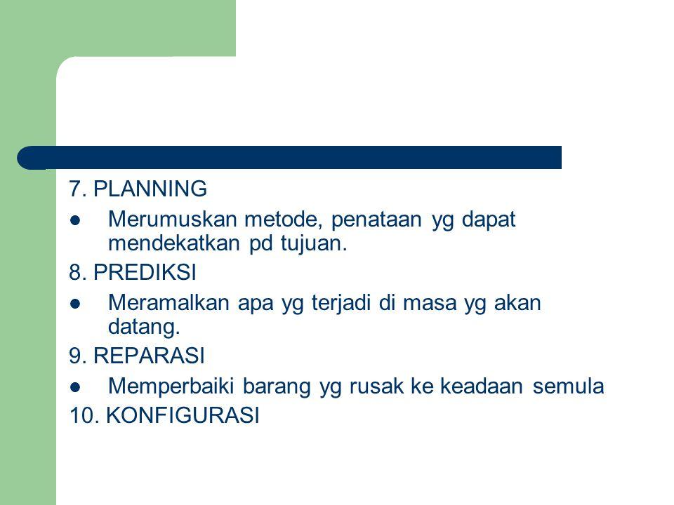 7. PLANNING Merumuskan metode, penataan yg dapat mendekatkan pd tujuan. 8. PREDIKSI Meramalkan apa yg terjadi di masa yg akan datang. 9. REPARASI Memp