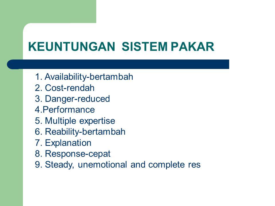 KEUNTUNGAN SISTEM PAKAR 1. Availability-bertambah 2. Cost-rendah 3. Danger-reduced 4.Performance 5. Multiple expertise 6. Reability-bertambah 7. Expla