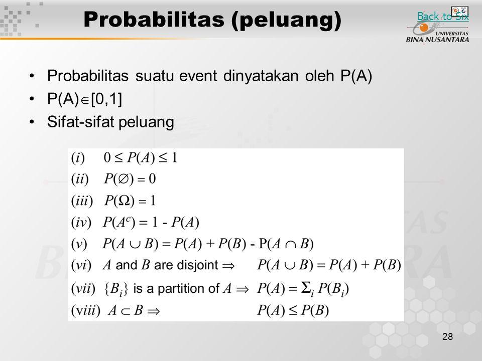 28 Probabilitas (peluang) Probabilitas suatu event dinyatakan oleh P(A) P(A)  [0,1] Sifat-sifat peluang Back to Six
