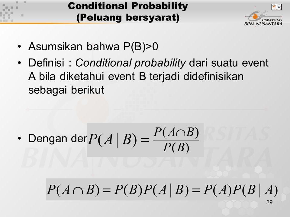 29 Conditional Probability (Peluang bersyarat) Asumsikan bahwa P(B)>0 Definisi : Conditional probability dari suatu event A bila diketahui event B terjadi didefinisikan sebagai berikut Dengan demikian