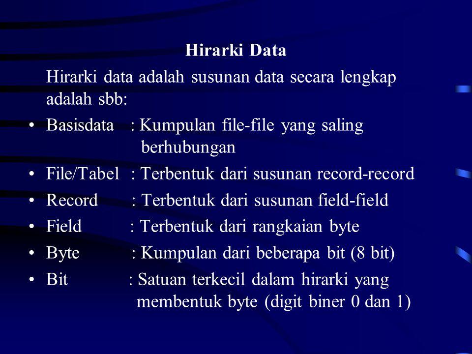 Hirarki Data Hirarki data adalah susunan data secara lengkap adalah sbb: Basisdata : Kumpulan file-file yang saling berhubungan File/Tabel : Terbentuk dari susunan record-record Record : Terbentuk dari susunan field-field Field : Terbentuk dari rangkaian byte Byte : Kumpulan dari beberapa bit (8 bit) Bit : Satuan terkecil dalam hirarki yang membentuk byte (digit biner 0 dan 1)