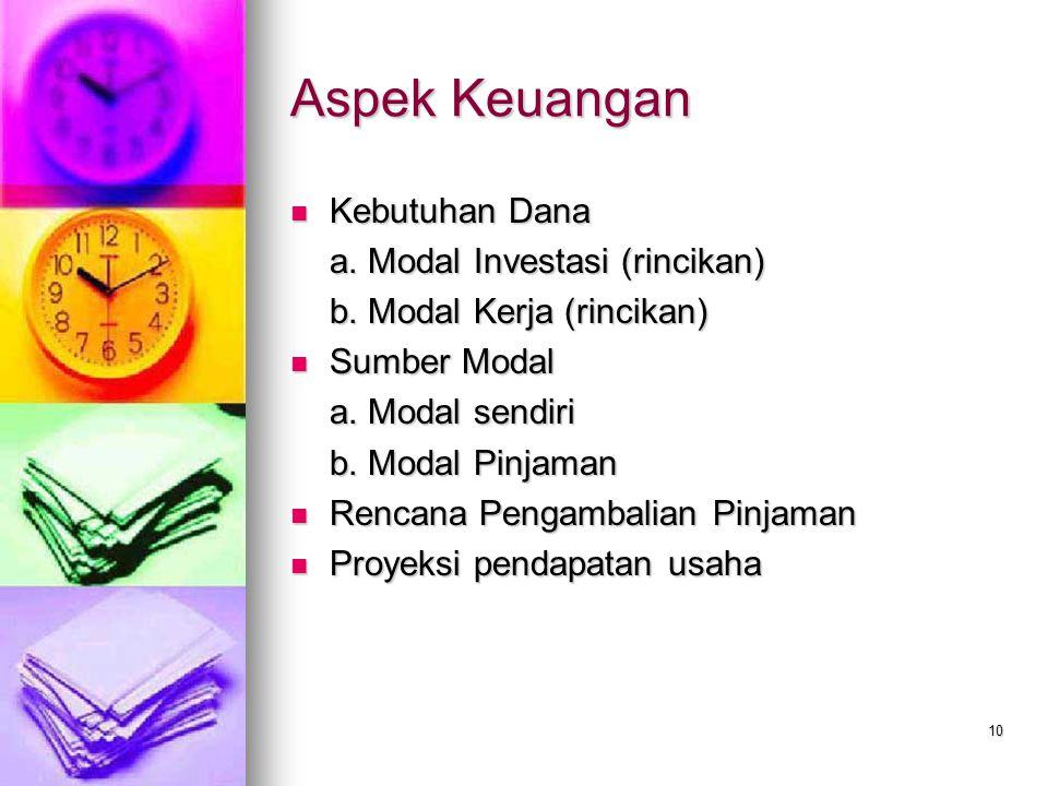 Aspek Keuangan Kebutuhan Dana Kebutuhan Dana a.Modal Investasi (rincikan) b.