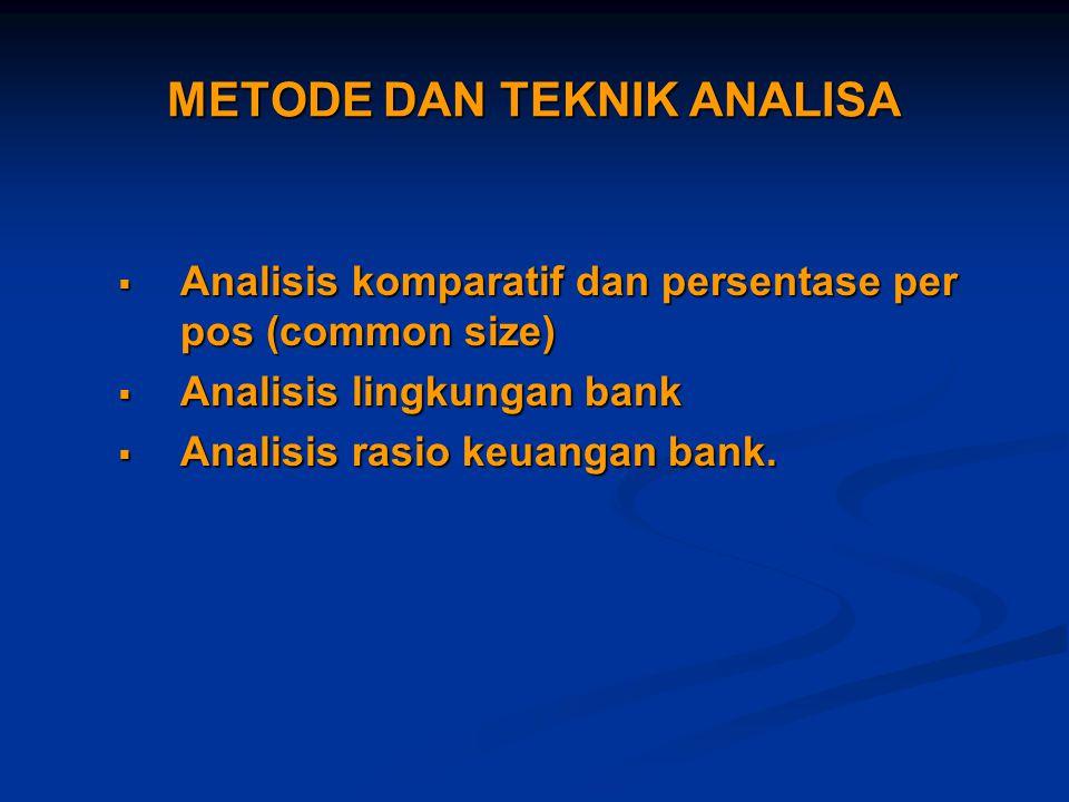 RATIO RENTABILITAS (lanjutan) Ratio Biaya Operasi Vs Pendapatan Operasi Tujuannnya untuk mengukur tingkat efisiensi manajemen bank-bank Tujuannnya untuk mengukur tingkat efisiensi manajemen bank-bank Biaya operasi 12 bln terakhir Biaya operasi 12 bln terakhir BOPO = --------------------------------------------------- X 100% BOPO = --------------------------------------------------- X 100% Pendapatan Operasi 12 bln terakhir Pendapatan Operasi 12 bln terakhir