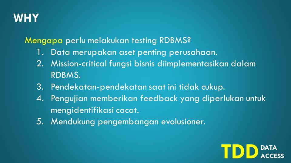 DATA ACCESS TDD WHAT TO TEST Apa saja yang diuji.
