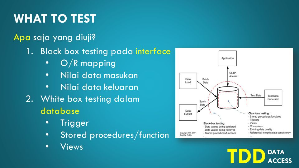 DATA ACCESS TDD WHAT TO TEST Apa saja yang diuji.