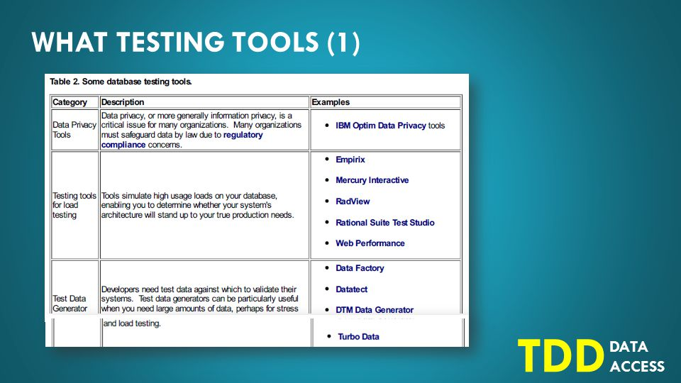 DATA ACCESS TDD WHAT TESTING TOOLS (1)