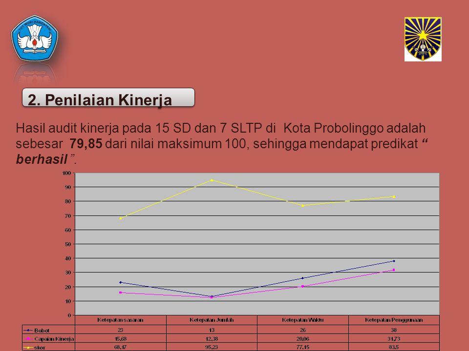 "Hasil audit kinerja pada 15 SD dan 7 SLTP di Kota Probolinggo adalah sebesar 79,85 dari nilai maksimum 100, sehingga mendapat predikat "" berhasil "". 2"