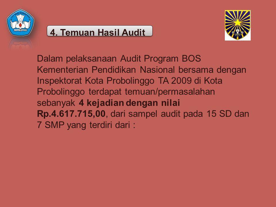 Dalam pelaksanaan Audit Program BOS Kementerian Pendidikan Nasional bersama dengan Inspektorat Kota Probolinggo TA 2009 di Kota Probolinggo terdapat t