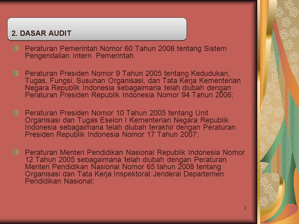 2 Peraturan Pemerintah Nomor 60 Tahun 2008 tentang Sistem Pengendalian Intern Pemerintah Peraturan Presiden Nomor 9 Tahun 2005 tentang Kedudukan, Tuga