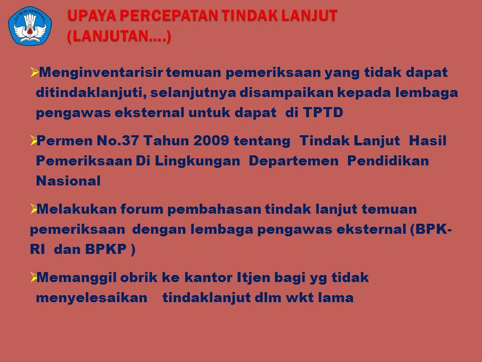  Menginventarisir temuan pemeriksaan yang tidak dapat ditindaklanjuti, selanjutnya disampaikan kepada lembaga pengawas eksternal untuk dapat di TPTD