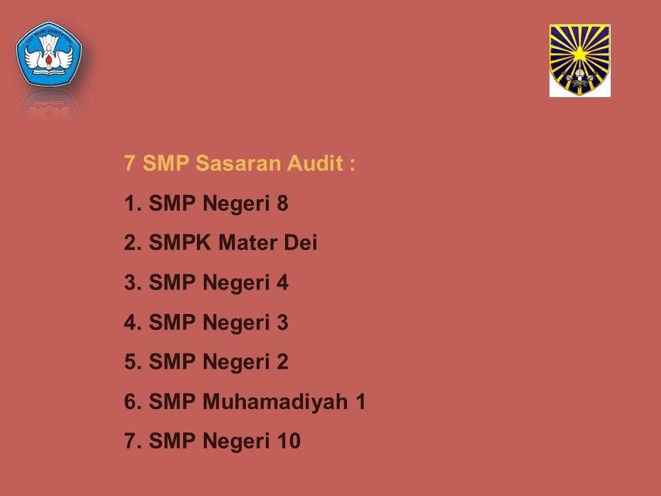 7 SMP Sasaran Audit : 1.SMP Negeri 8 2.SMPK Mater Dei 3.SMP Negeri 4 4.SMP Negeri 3 5.SMP Negeri 2 6.SMP Muhamadiyah 1 7.SMP Negeri 10