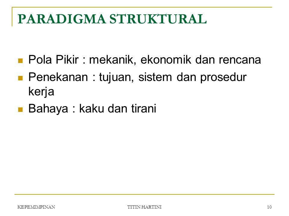 KEPEMIMPINAN TITIN HARTINI 9 Paradigma Pemimpin pada Organisasi Pembelajar Paradigma Struktural Paradigma Sumber Daya Manusia Paradigma Politik Paradigma Simbolik