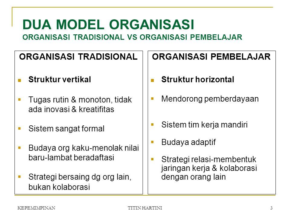 KEPEMIMPINAN TITIN HARTINI 3 DUA MODEL ORGANISASI ORGANISASI TRADISIONAL VS ORGANISASI PEMBELAJAR ORGANISASI TRADISIONAL Struktur vertikal  Tugas rutin & monoton, tidak ada inovasi & kreatifitas  Sistem sangat formal  Budaya org kaku-menolak nilai baru-lambat beradaftasi  Strategi bersaing dg org lain, bukan kolaborasi ORGANISASI PEMBELAJAR Struktur horizontal  Mendorong pemberdayaan  Sistem tim kerja mandiri  Budaya adaptif  Strategi relasi-membentuk jaringan kerja & kolaborasi dengan orang lain