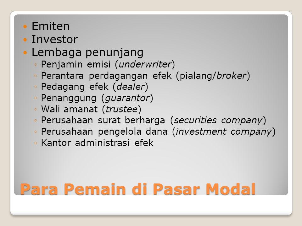 Para Pemain di Pasar Modal Emiten Investor Lembaga penunjang ◦Penjamin emisi (underwriter) ◦Perantara perdagangan efek (pialang/broker) ◦Pedagang efek