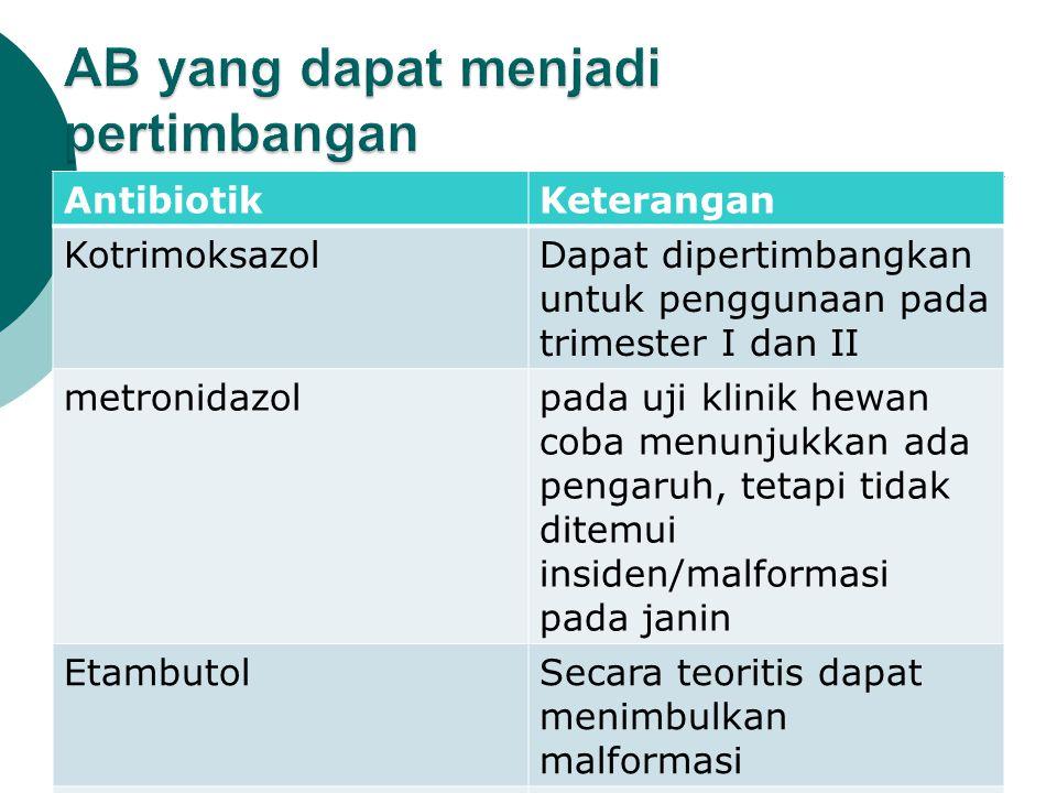 AntibiotikKeterangan KotrimoksazolDapat dipertimbangkan untuk penggunaan pada trimester I dan II metronidazolpada uji klinik hewan coba menunjukkan ada pengaruh, tetapi tidak ditemui insiden/malformasi pada janin EtambutolSecara teoritis dapat menimbulkan malformasi IsoniazidGangguan sistem saraf