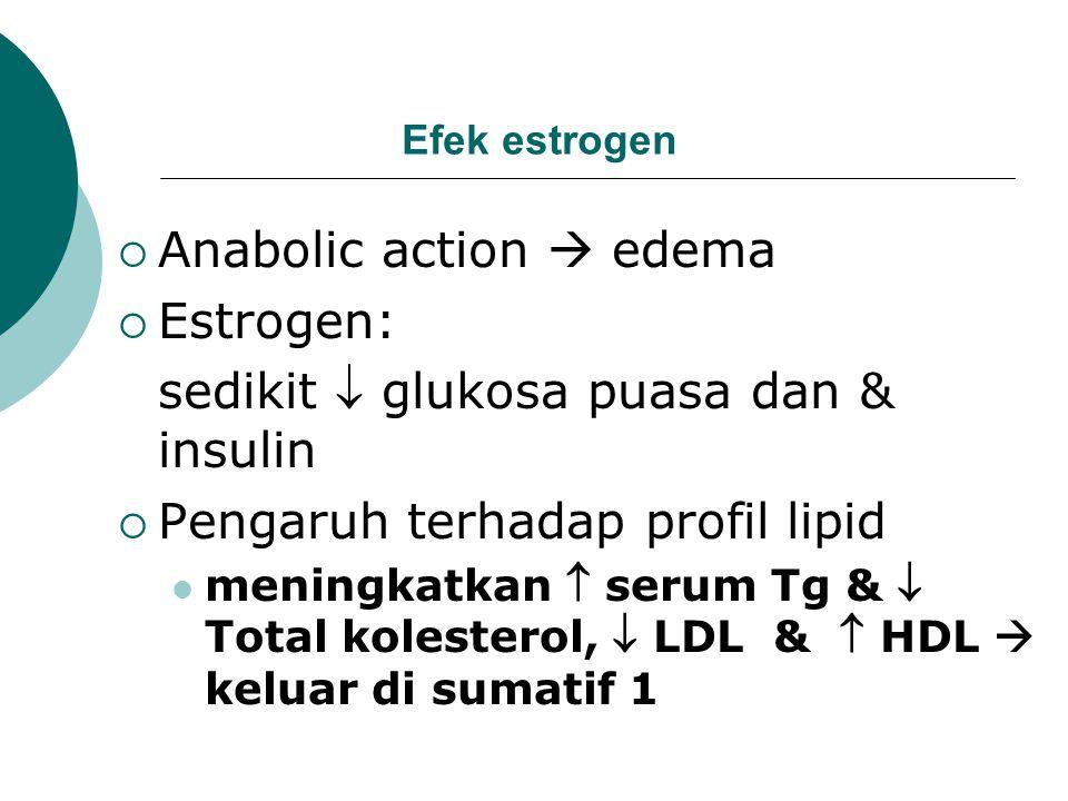 Efek estrogen  Anabolic action  edema  Estrogen: sedikit  glukosa puasa dan & insulin  Pengaruh terhadap profil lipid meningkatkan  serum Tg &  Total kolesterol,  LDL &  HDL  keluar di sumatif 1
