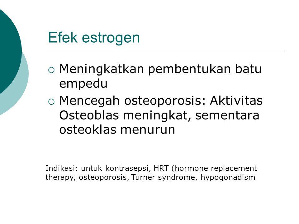Efek estrogen  Meningkatkan pembentukan batu empedu  Mencegah osteoporosis: Aktivitas Osteoblas meningkat, sementara osteoklas menurun Indikasi: untuk kontrasepsi, HRT (hormone replacement therapy, osteoporosis, Turner syndrome, hypogonadism