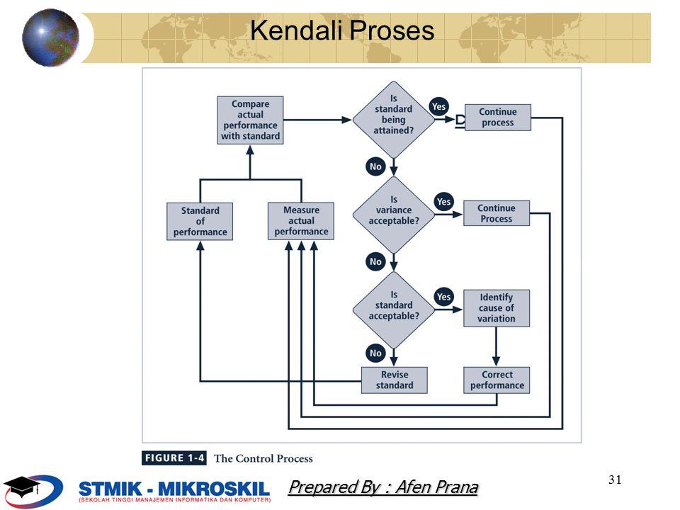 31 Kendali Proses Prepared By : Afen Prana
