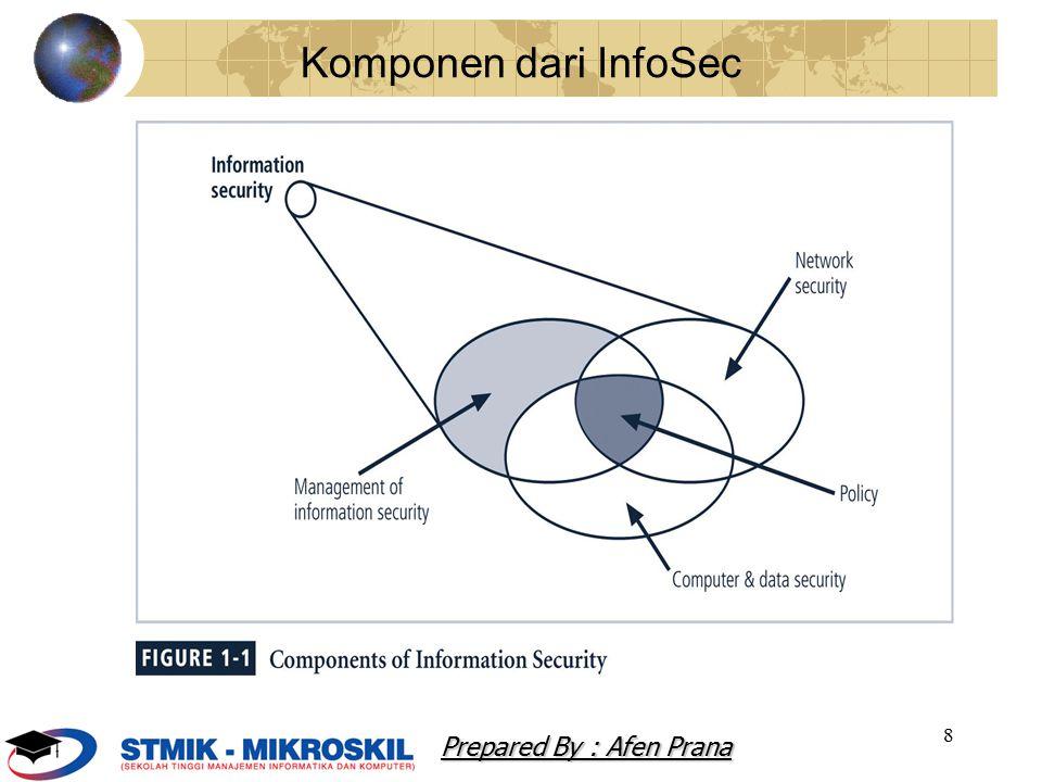 8 Komponen dari InfoSec Prepared By : Afen Prana