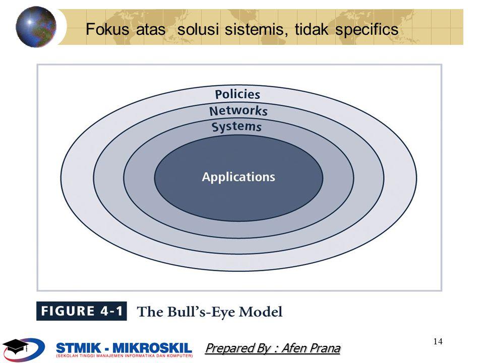 14 Fokus atas solusi sistemis, tidak specifics Prepared By : Afen Prana