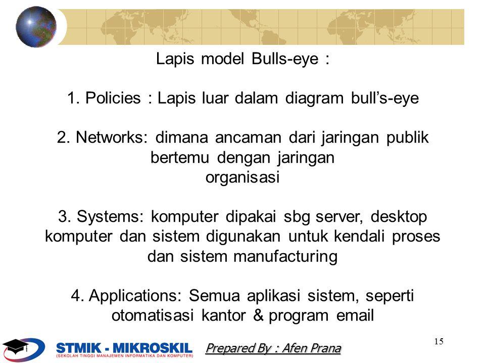15 Lapis model Bulls-eye : 1. Policies : Lapis luar dalam diagram bull's-eye 2. Networks: dimana ancaman dari jaringan publik bertemu dengan jaringan