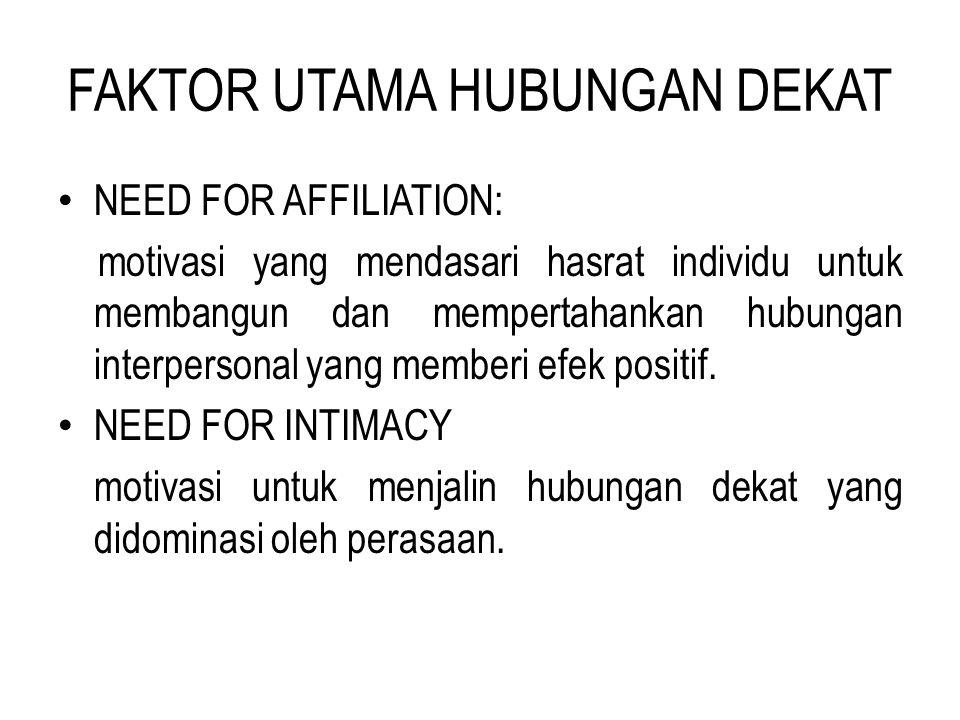 FAKTOR UTAMA HUBUNGAN DEKAT NEED FOR AFFILIATION: motivasi yang mendasari hasrat individu untuk membangun dan mempertahankan hubungan interpersonal ya
