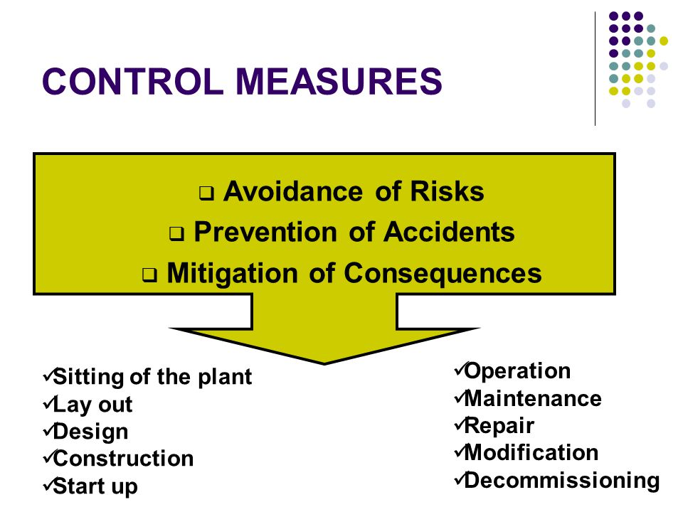 CONTROL MEASURES  Avoidance of Risks  Prevention of Accidents  Mitigation of Consequences Sitting of the plant Lay out Design Construction Start up Operation Maintenance Repair Modification Decommissioning