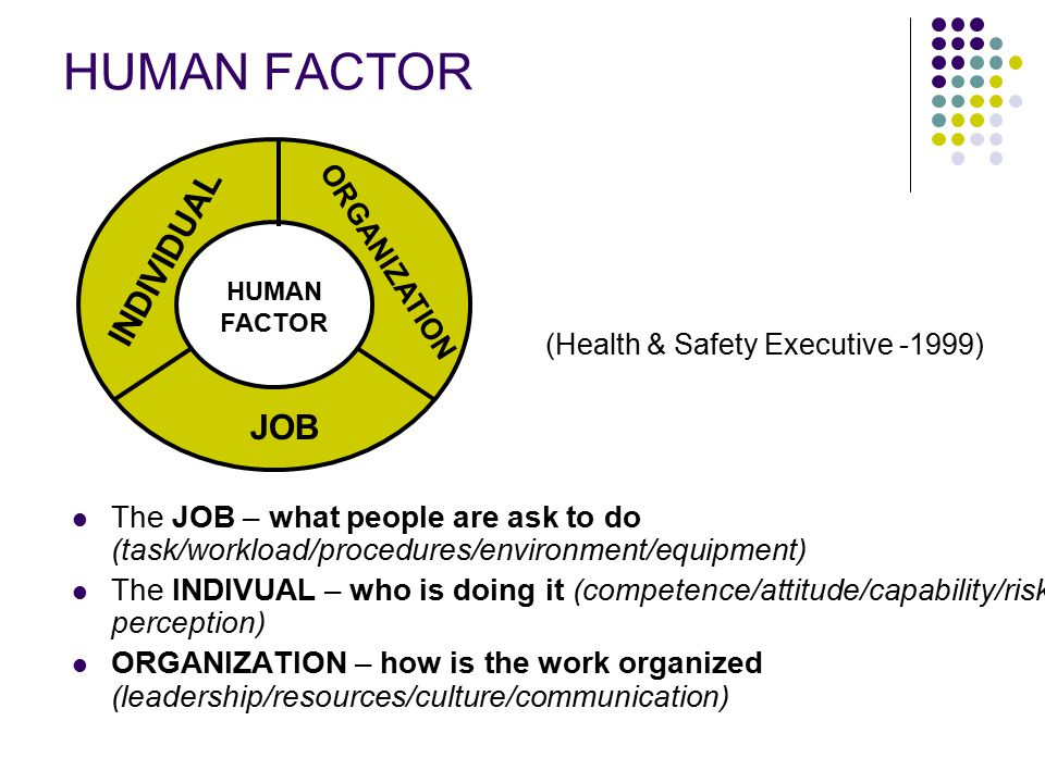 HUMAN FACTOR The JOB – what people are ask to do (task/workload/procedures/environment/equipment) The INDIVUAL – who is doing it (competence/attitude/capability/risk perception) ORGANIZATION – how is the work organized (leadership/resources/culture/communication) HUMAN FACTOR JOB ORGANIZATION INDIVIDUAL (Health & Safety Executive -1999)