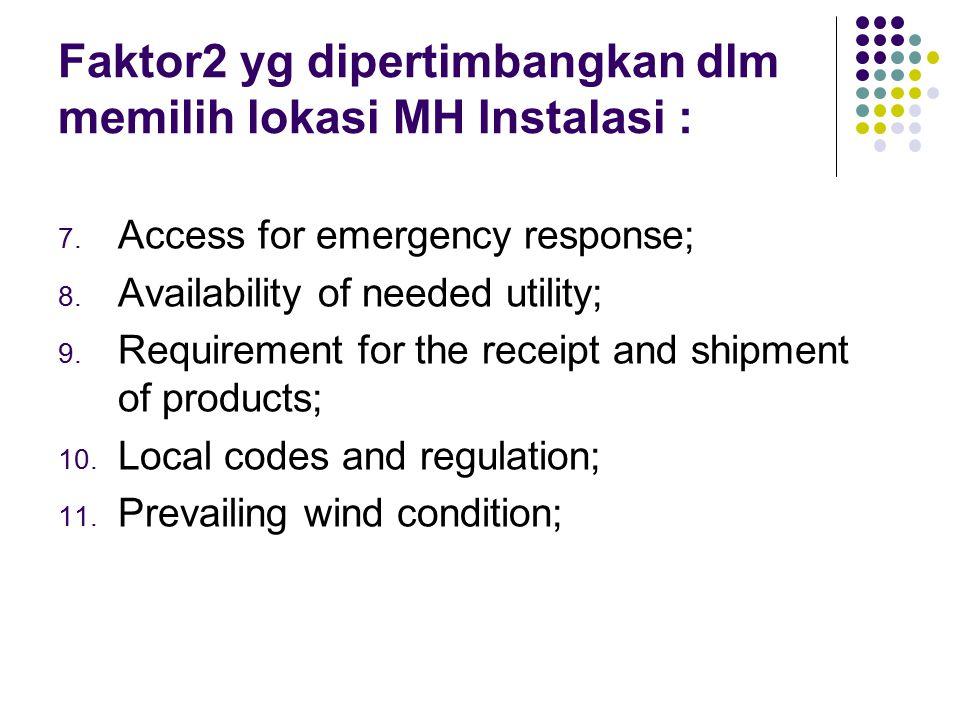 Faktor2 yg dipertimbangkan dlm memilih lokasi MH Instalasi : 7. Access for emergency response; 8. Availability of needed utility; 9. Requirement for t