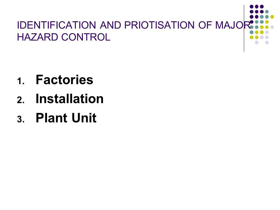 IDENTIFICATION AND PRIOTISATION OF MAJOR HAZARD CONTROL 1. Factories 2. Installation 3. Plant Unit