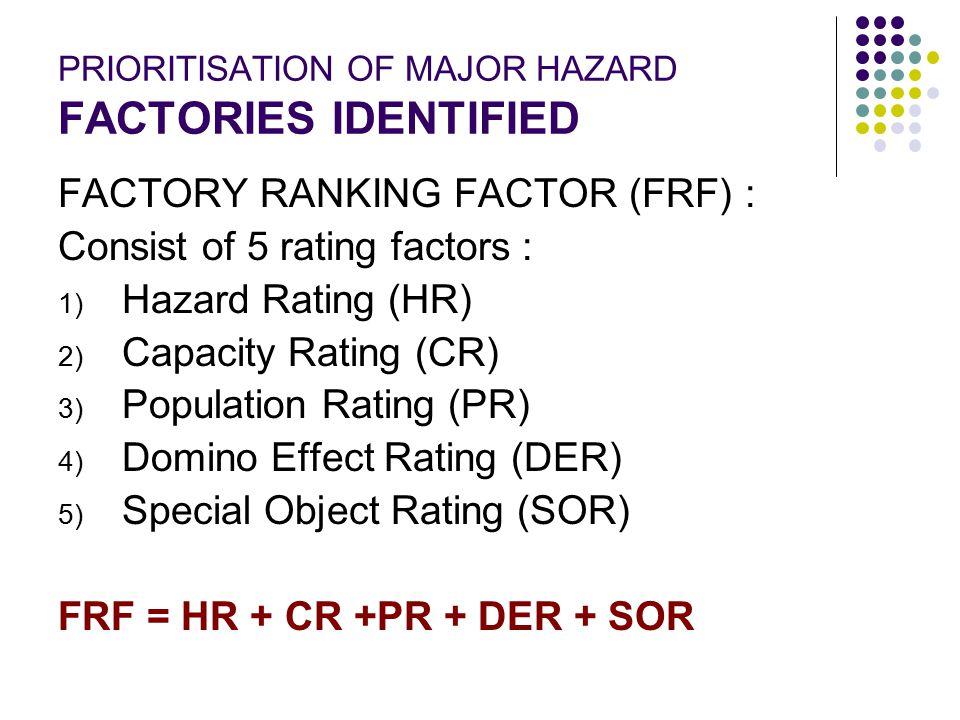PRIORITISATION OF MAJOR HAZARD FACTORIES IDENTIFIED FACTORY RANKING FACTOR (FRF) : Consist of 5 rating factors : 1) Hazard Rating (HR) 2) Capacity Rat