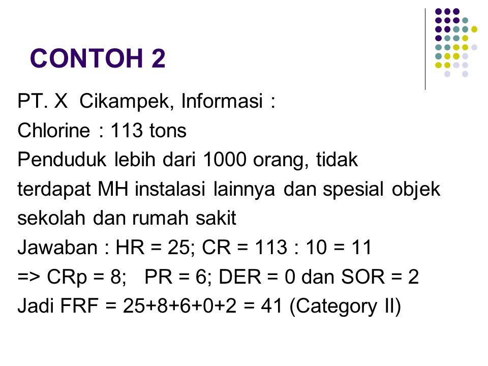 CONTOH 2 PT. X Cikampek, Informasi : Chlorine : 113 tons Penduduk lebih dari 1000 orang, tidak terdapat MH instalasi lainnya dan spesial objek sekolah