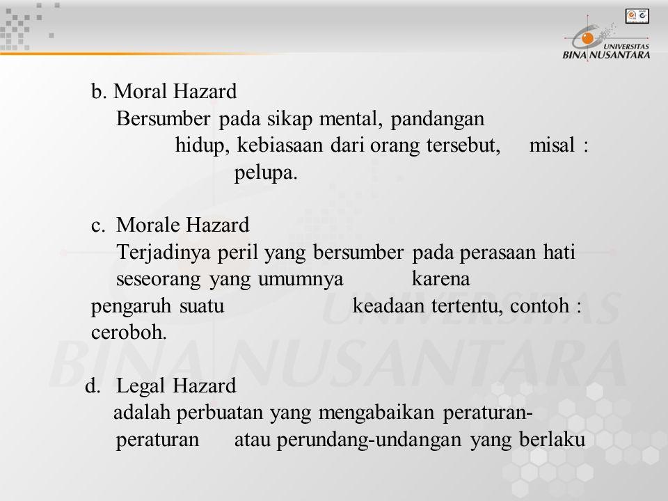 b. Moral Hazard Bersumber pada sikap mental, pandangan hidup, kebiasaan dari orang tersebut, misal : pelupa. c. Morale Hazard Terjadinya peril yang be