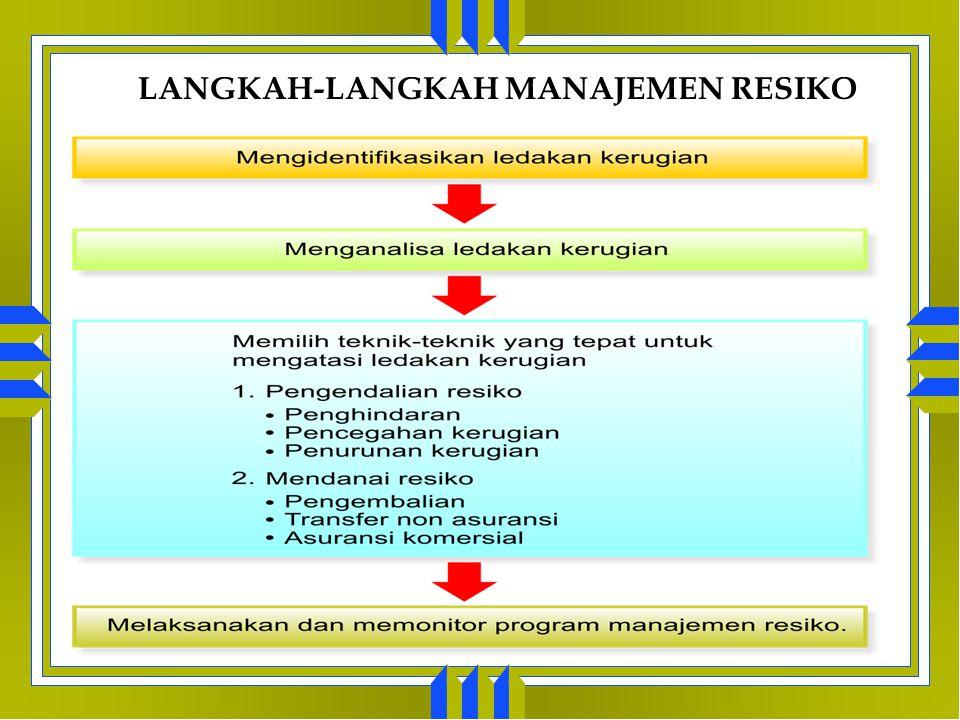 Paradigma LamaParadigma Baru  Pengolaan resiko dilakukan secara terpisah oleh masing -masing departemen atau fungsi. Perhatian lebih pada akuntansi,